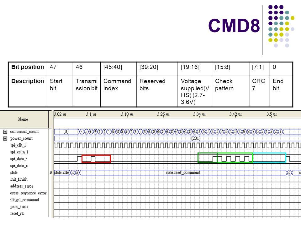 CMD8 Bit position 47 46 [45:40] [39:20] [19:16] [15:8] [7:1]